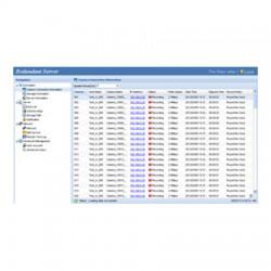 55-FSCH0-128 Geovision Failover Server Channels 128 Channel Software