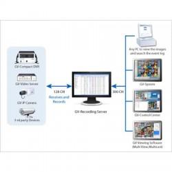 56-RG032-000 Geovision 32 Channel Recording Server (GV IP Only)